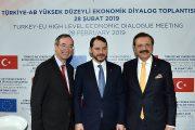 EU-Turkey High-Level Economic Dialogue