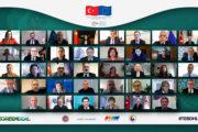EU-Turkey High Level Business Dialogue